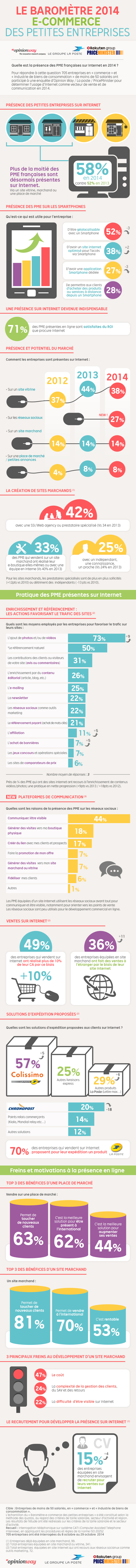 barometre 2014 e-commerce petites  et moyennes entreprises